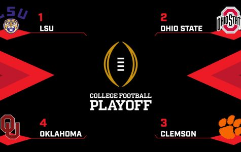 College Football Playoffs & New Year's Six Bowl Game Predictions