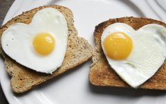 Is Breakfast the Most Important Meal?